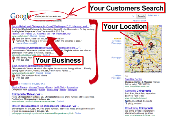 northern virginia seo